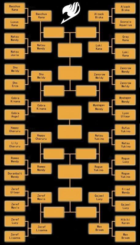Seizième de finale (5)