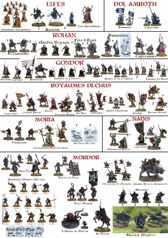 Recherche Figurines Seigneur des Anneaux