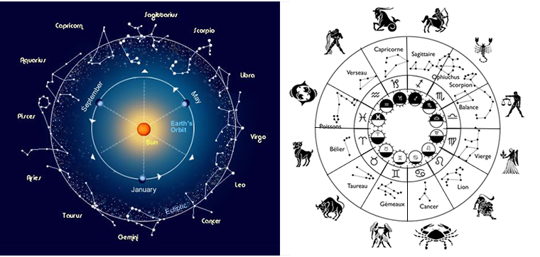 Différence Signe Zodiacales et Constellations