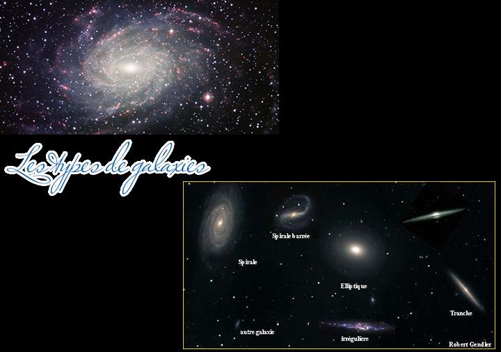 Qu'est ce qu'une galaxie