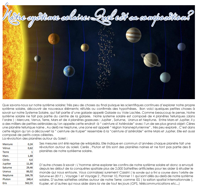 Notre Système Solaire : Sa Composition