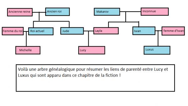 Fiction 2 Chapitre 6