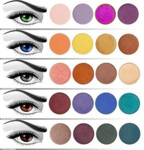 Quelle couleur choisir en fonction de sa couleur des yeux?