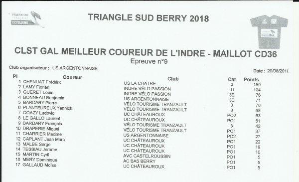 TSB 2018 / CLASSEMENT MEILLEUR COUREUR DU 36