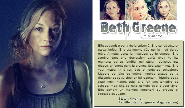 • Personnages principaux : Daryl, Maggie, Beth, Glenn, Rick, Carl •