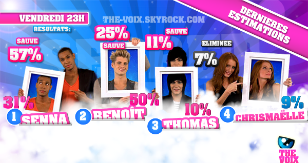 ESTIMATIONS DES DIXIÈMES NOMINATIONS : SENNA/BENOIT/THOMAS/CHRISMAELLE !!