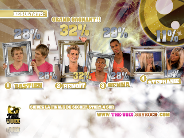 ESTIMATIONS DE LA FINALE DE SECRET STORY 4 : BASTIEN/BENOIT/SENNA/STÉPHANIE !!!
