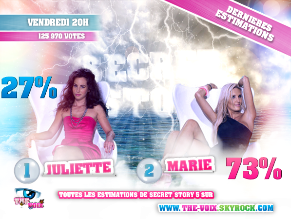 ESTIMATIONS DES DOUZIÈMES NOMINATIONS: JULIETTE/MARIE !