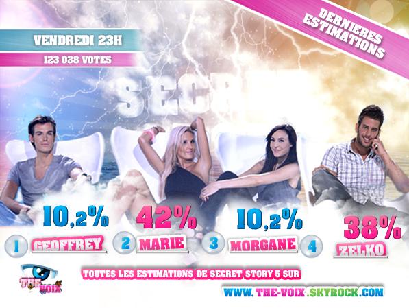 ESTIMATIONS DE LA DEMI-FINALE DE SECRET STORY 5: GEOFFREY/MARIE/MORGANE/ZELKO !!