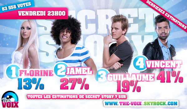 ESTIMATIONS DES SIXIEMES NOMINATIONS : FLORINE/JAMEL/GUILLAUME/VINCENT !