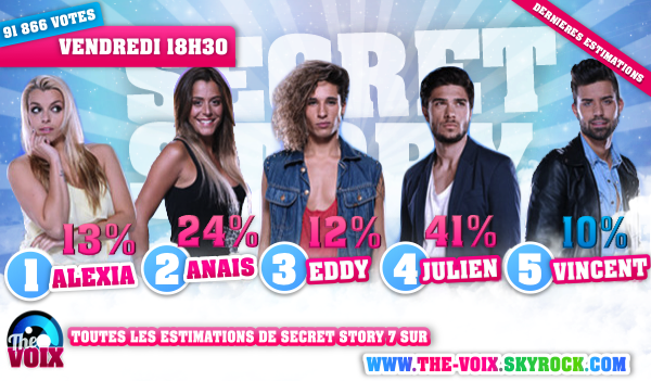 ESTIMATIONS DES NEUVIEMES NOMINATIONS: ALEXIA/ANAIS/EDDY/JULIEN/VINCENT .