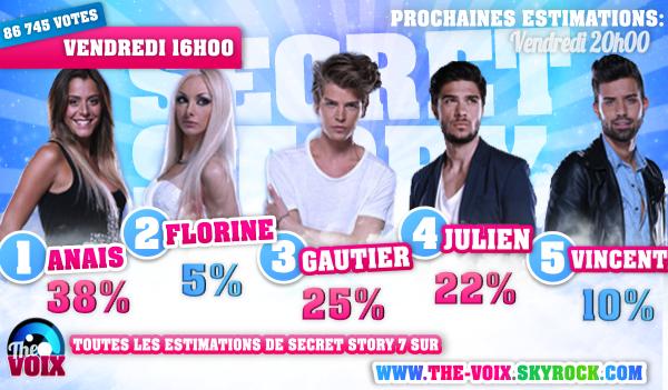 ESTIMATIONS DE LA DEMI-FINALE DE #SS7 : ANAIS/FLORINE/GAUTIER/JULIEN/VINCENT .