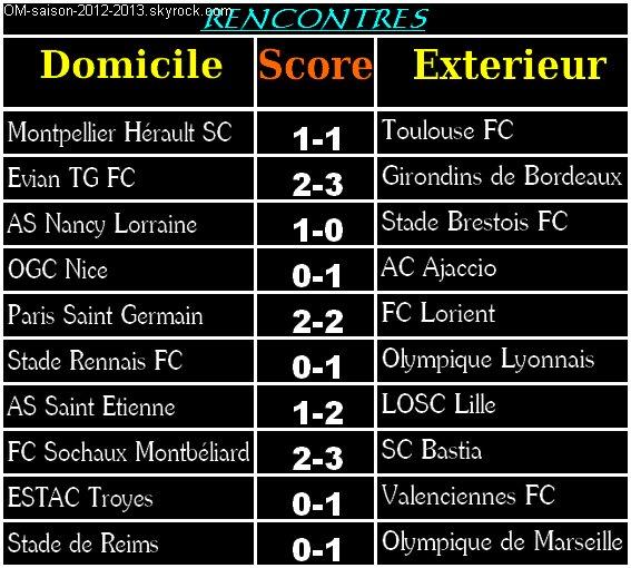 Ligue 1 J1