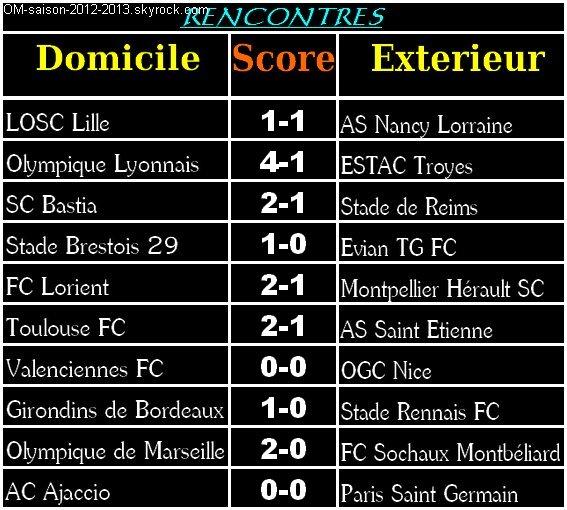 Ligue 1 J2