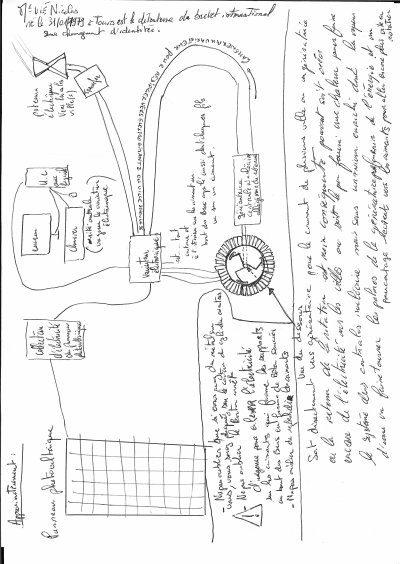 électro aimant 2 propulseur ou impropulseur aérien et aérospatiale ...