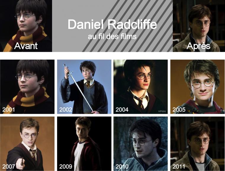 Daniel Radcliffe au fil des films