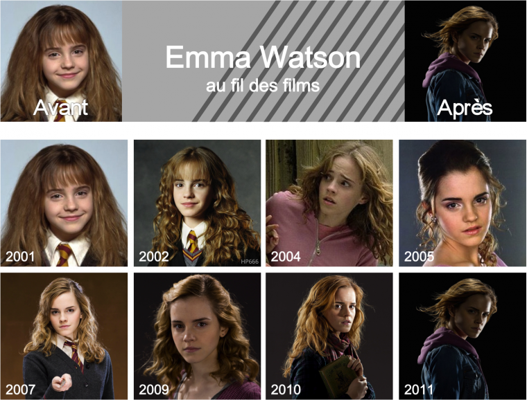 Emma Watson au fil des films