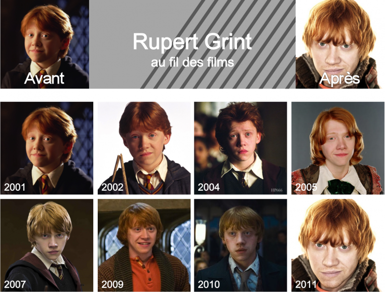 Rupert Grint au fil des films