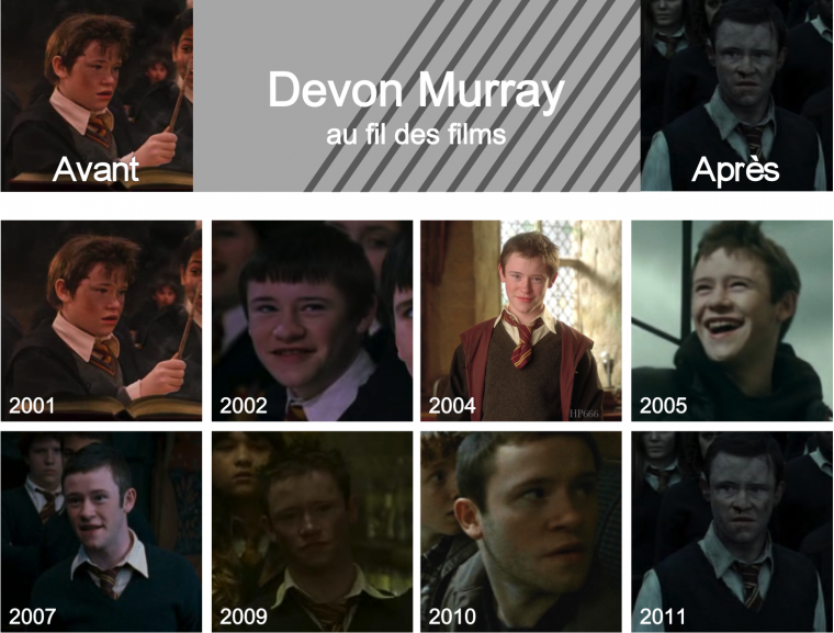 Devon Murray au fil des films