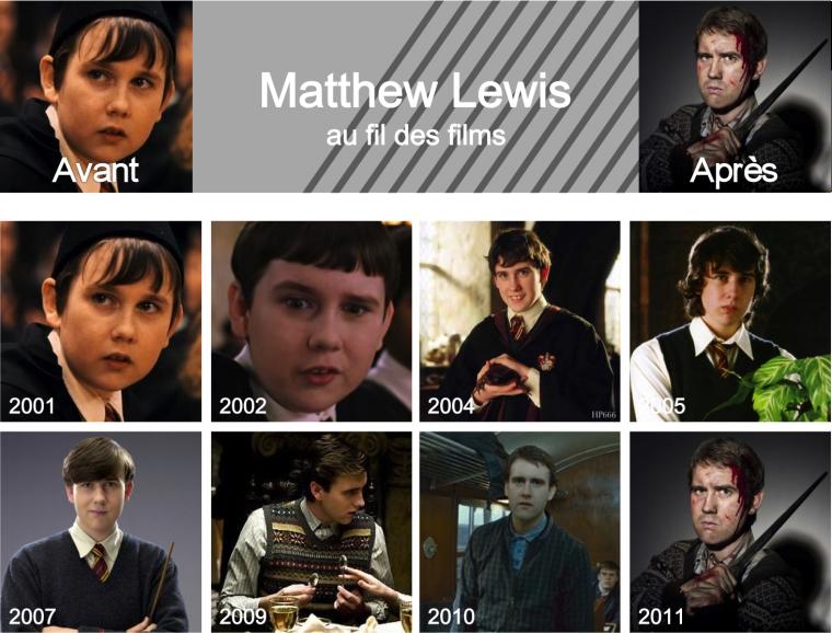 Matthew Lewis au fil des films