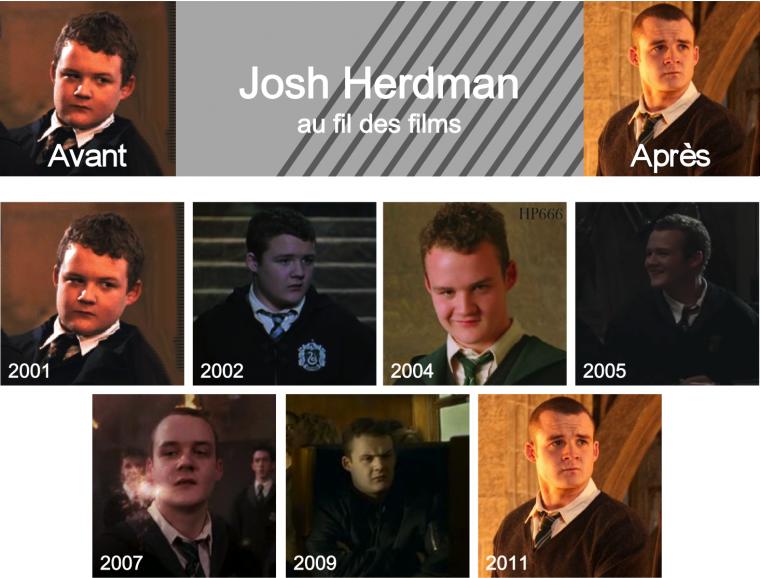 Josh Herdman au fil des films