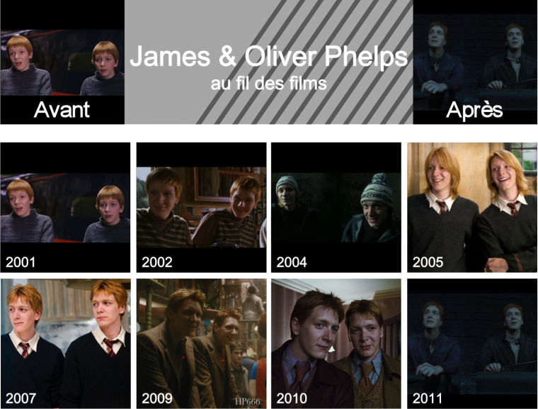 James & Oliver Phelps au fil des films