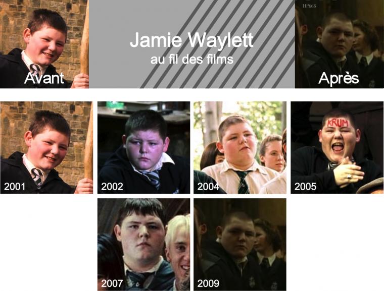 Jamie Waylett au fil des films