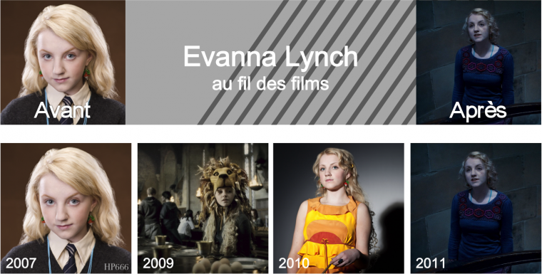 Evanna Lynch au fil des films