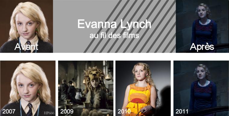 Evanna Lynch au fil des films