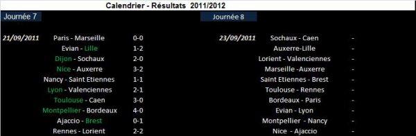Calendrier : Saison 2011/2012