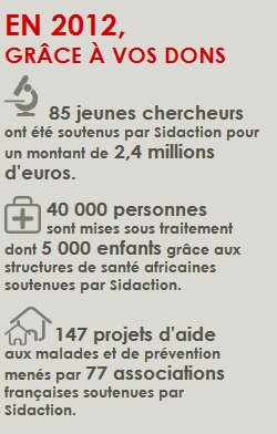 Line Renaud - 2 962 035 ¤ collectés... Merci!