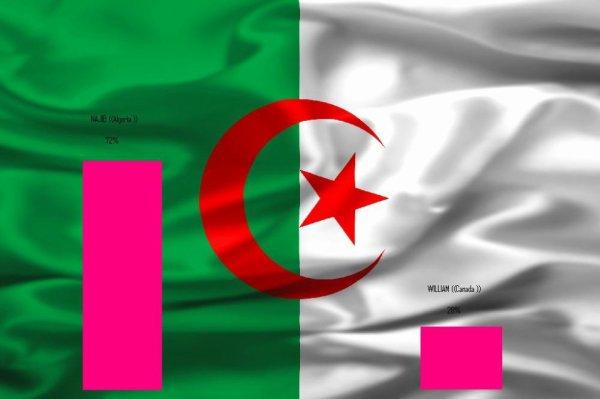 Bravo le 1finaliste et : Najib (( Algeria ))