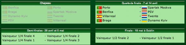 Tirage des quarts et demi-finales Europa League