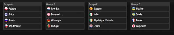 Tirage au sort des groupes de l'Euro 2012