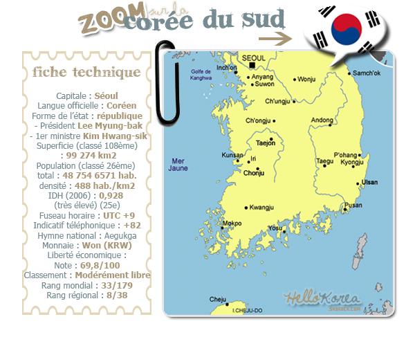 .  ___________✈Zoom sur la Corée Du Sud. ______________________ HelloKorea.