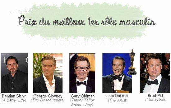 84th Academy Awards #165