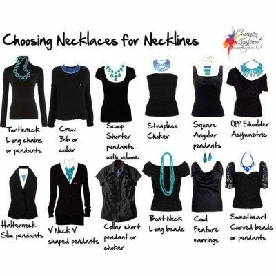 Parlons chiffons : choisir son collier selon le col de votre haut... #Mode