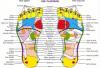 #Bien-Être et #Nature : Réflexologie: Ces points d'acupression du pied