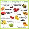 #Santé et #nature : cinq fruits et légumes par jour