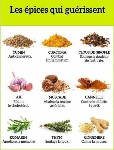 #Santé et #nature : les #épices et #herbes qui guérissent MISE A JOUR