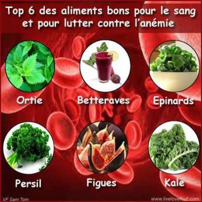 #Santé et #nature : les #aliments pour le #sang et contre l' #anémie