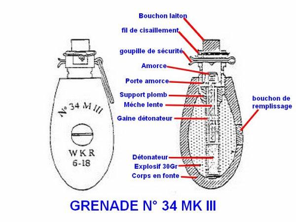La grenade anglaise N°34 MK III