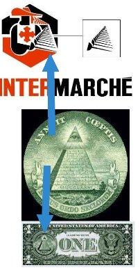 Les Illuminati bref résumé !