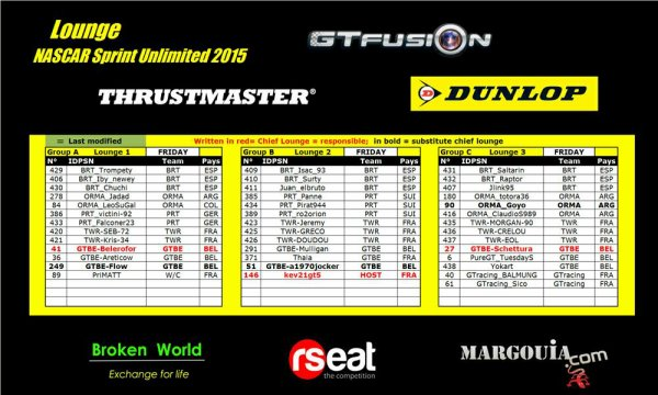 GTfusion Nascar Sprint Unlimited groups
