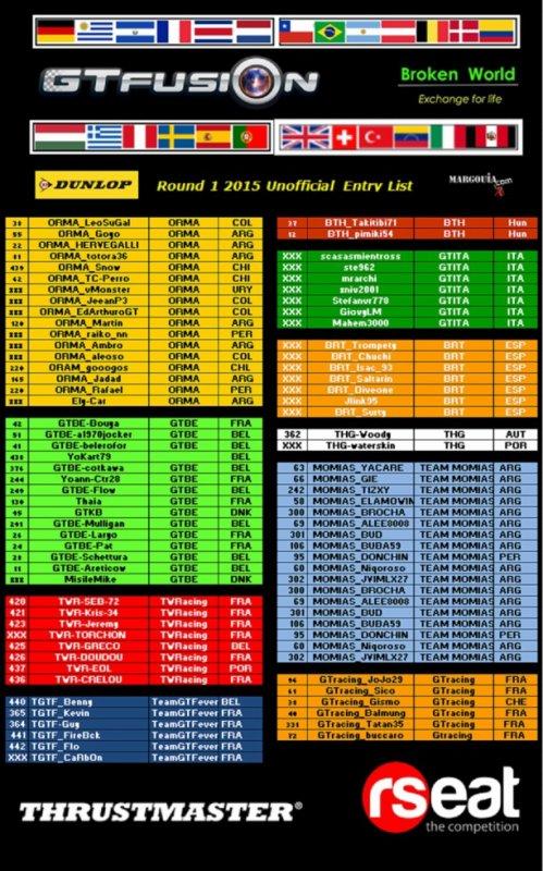 GTfusion: Gran Turismo World Championship Online Round 1