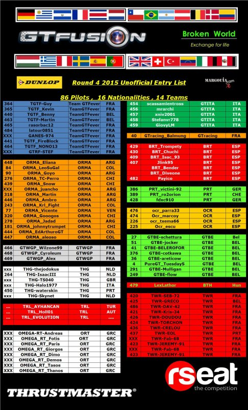GTfusion Gran Turismo Championship Entry List
