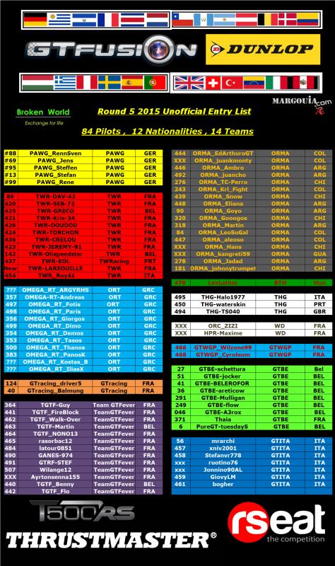 GTfusion - Gran Turismo World Online Championship - Round 5 2015