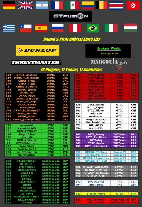 GTfusion Round 5 2016 - Gran Turismo World Championship- Entry list