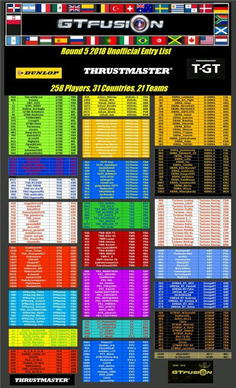 GTfusion round 5 2018 Entry list