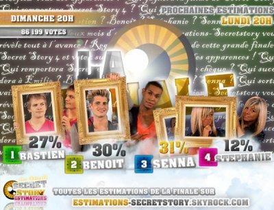 Bastien , Benoit , Senna , Stephanie , Shane , Anne -ka